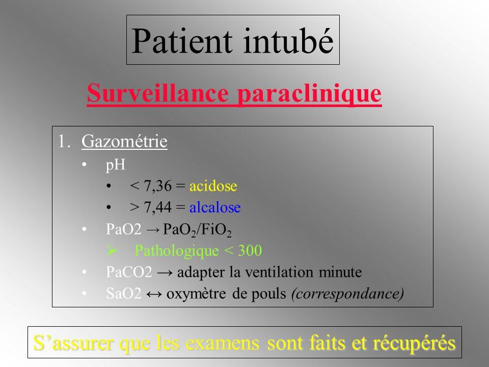 Patient intubé Surveillance paraclinique