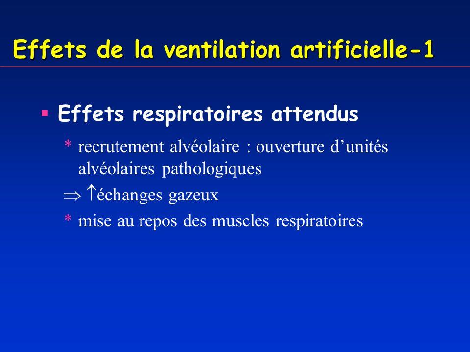 Effets de la ventilation artificielle-1
