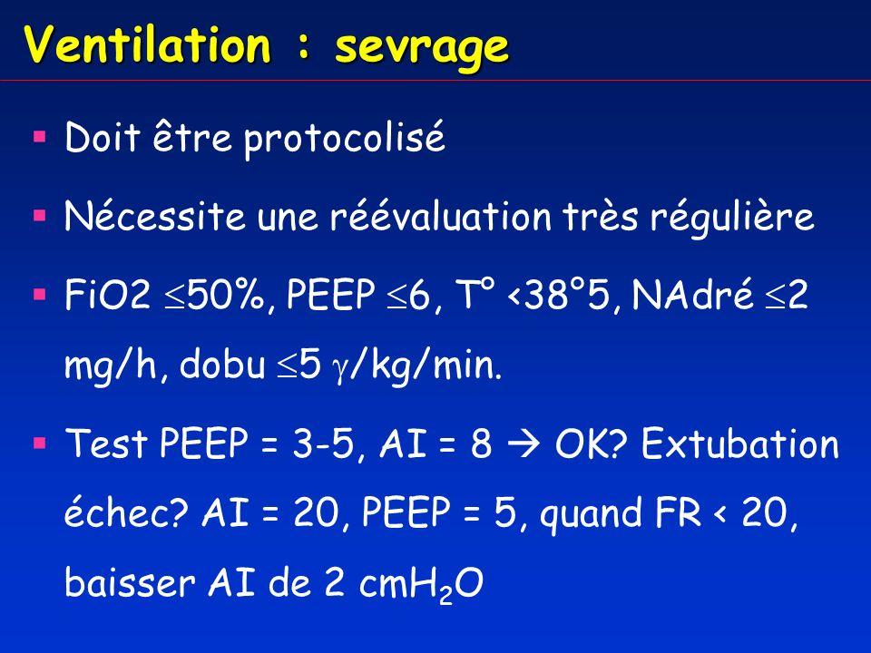 Ventilation : sevrage Doit être protocolisé