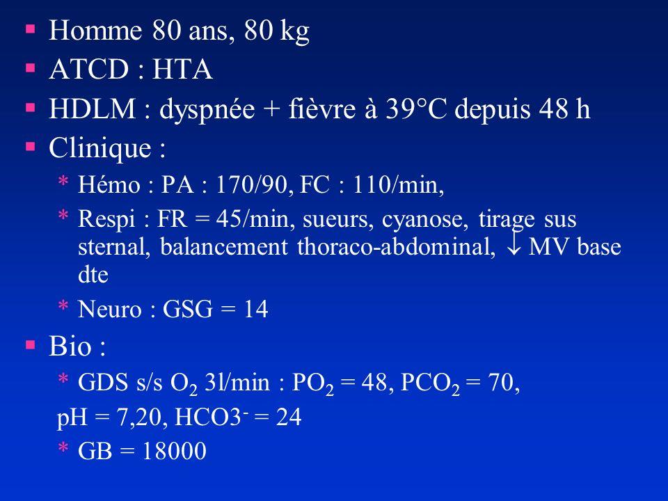 HDLM : dyspnée + fièvre à 39°C depuis 48 h Clinique :