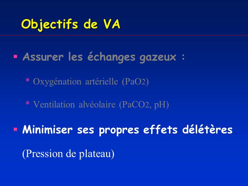 Objectifs de VA Assurer les échanges gazeux :