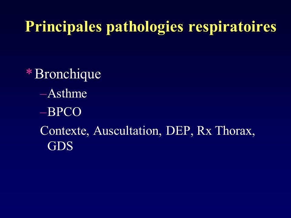 Principales pathologies respiratoires