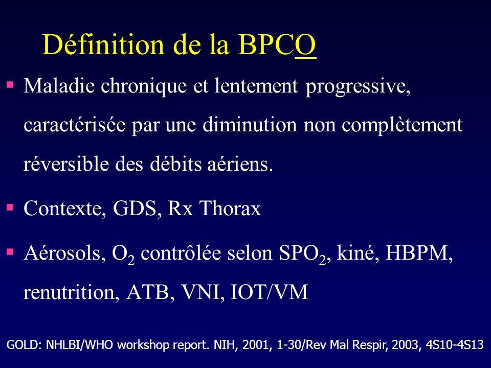 Définition de la BPCO Maladie chronique et lentement progressive, caractérisée par une diminution non complètement réversible des débits aériens.