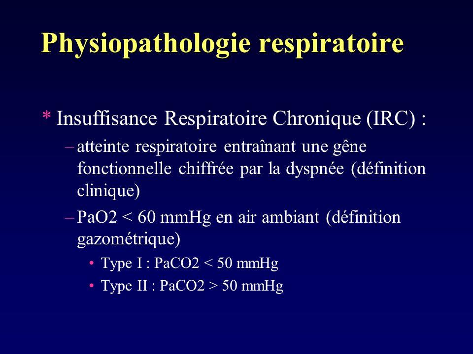 Physiopathologie respiratoire