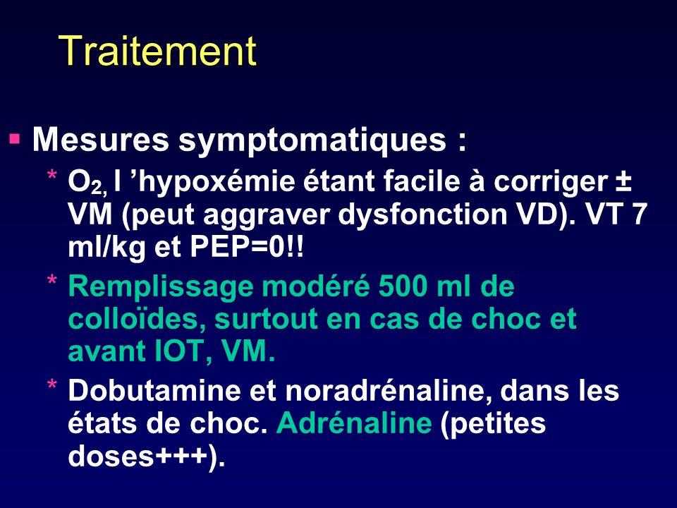 Traitement Mesures symptomatiques :