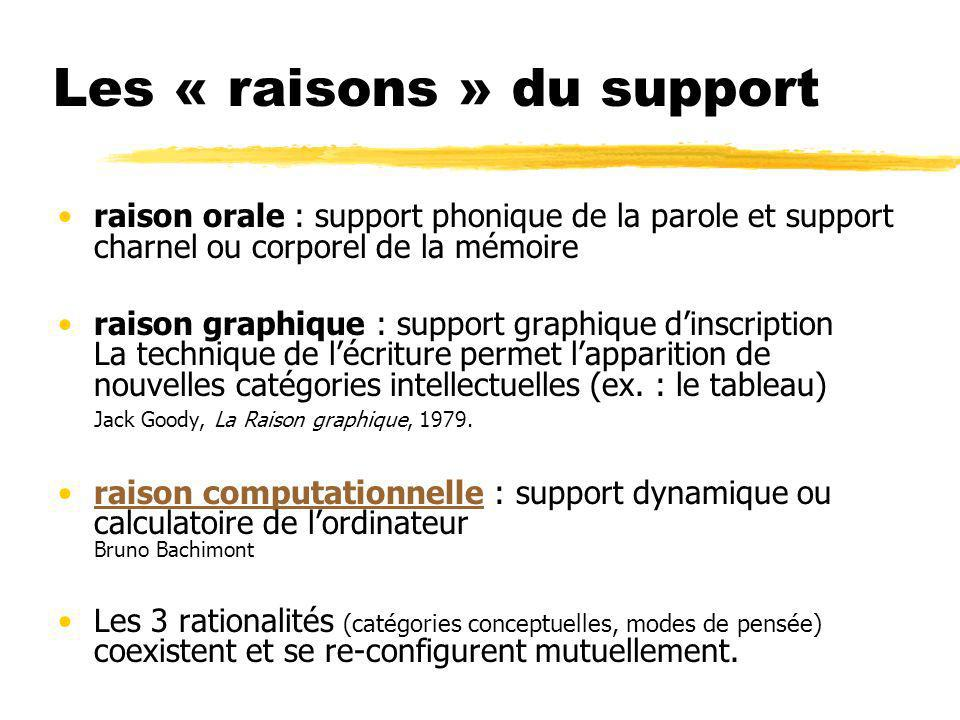 Les « raisons » du support