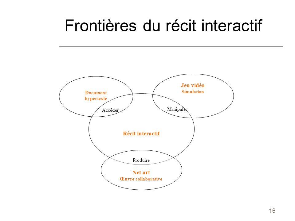 Frontières du récit interactif