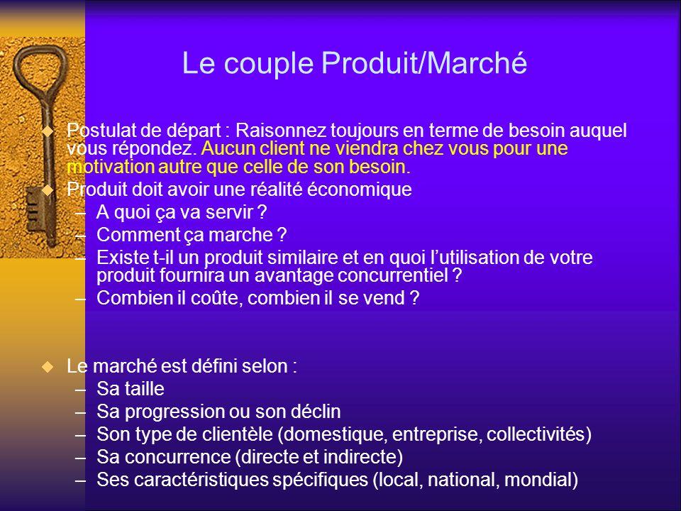 Le couple Produit/Marché