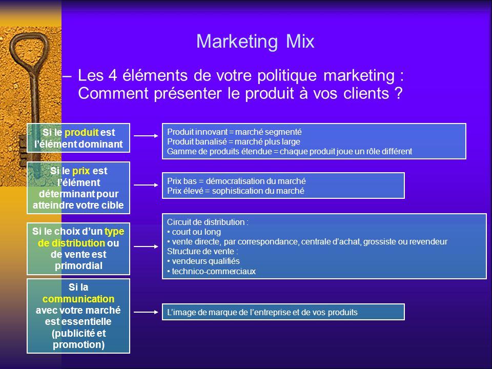 Marketing Mix Les 4 éléments de votre politique marketing : Comment présenter le produit à vos clients