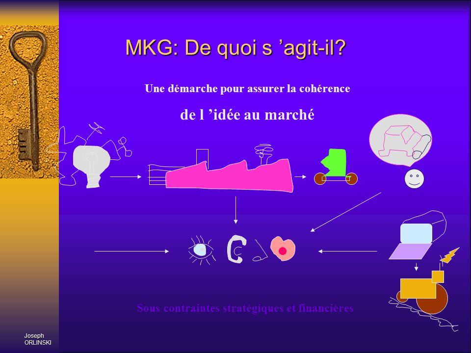 MKG: De quoi s 'agit-il de l 'idée au marché