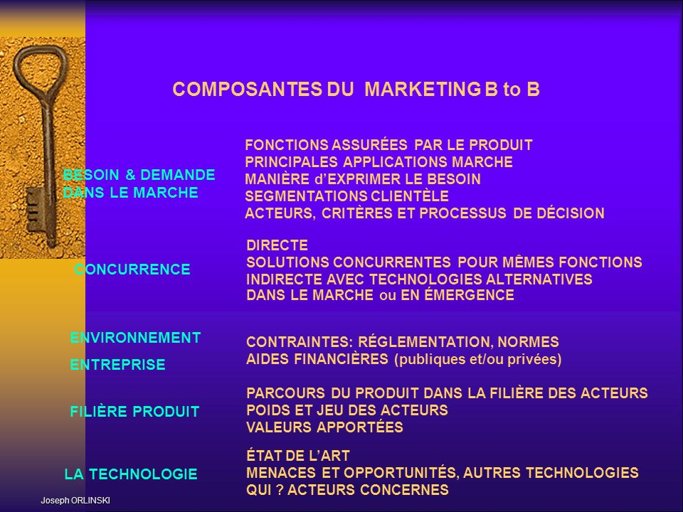 COMPOSANTES DU MARKETING B to B