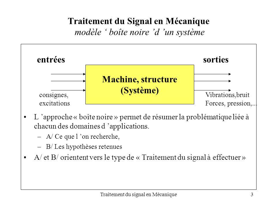 Traitement du Signal en Mécanique modèle ' boîte noire 'd 'un système