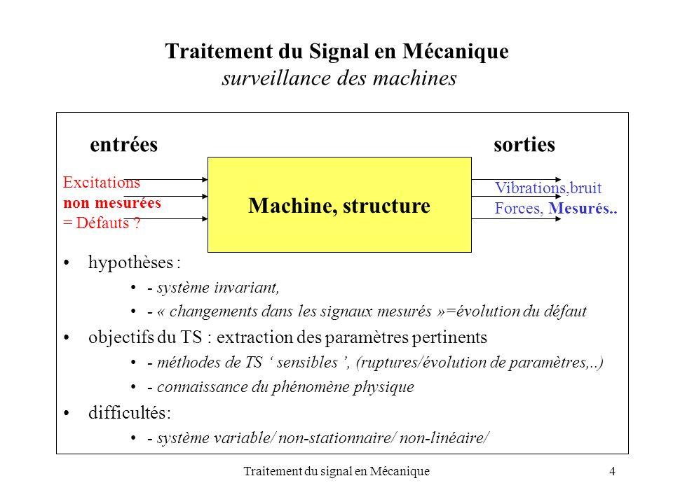 Traitement du Signal en Mécanique surveillance des machines