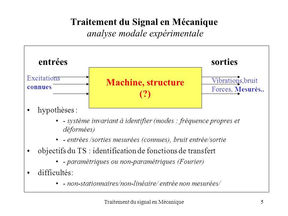 Traitement du Signal en Mécanique analyse modale expérimentale