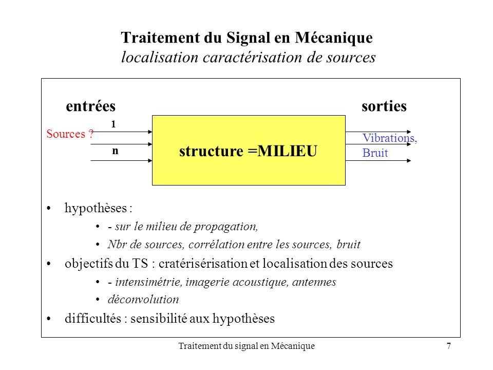 Traitement du signal en Mécanique