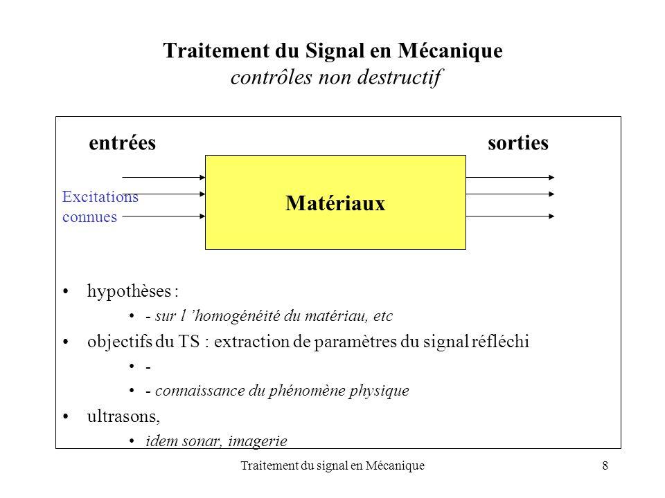 Traitement du Signal en Mécanique contrôles non destructif