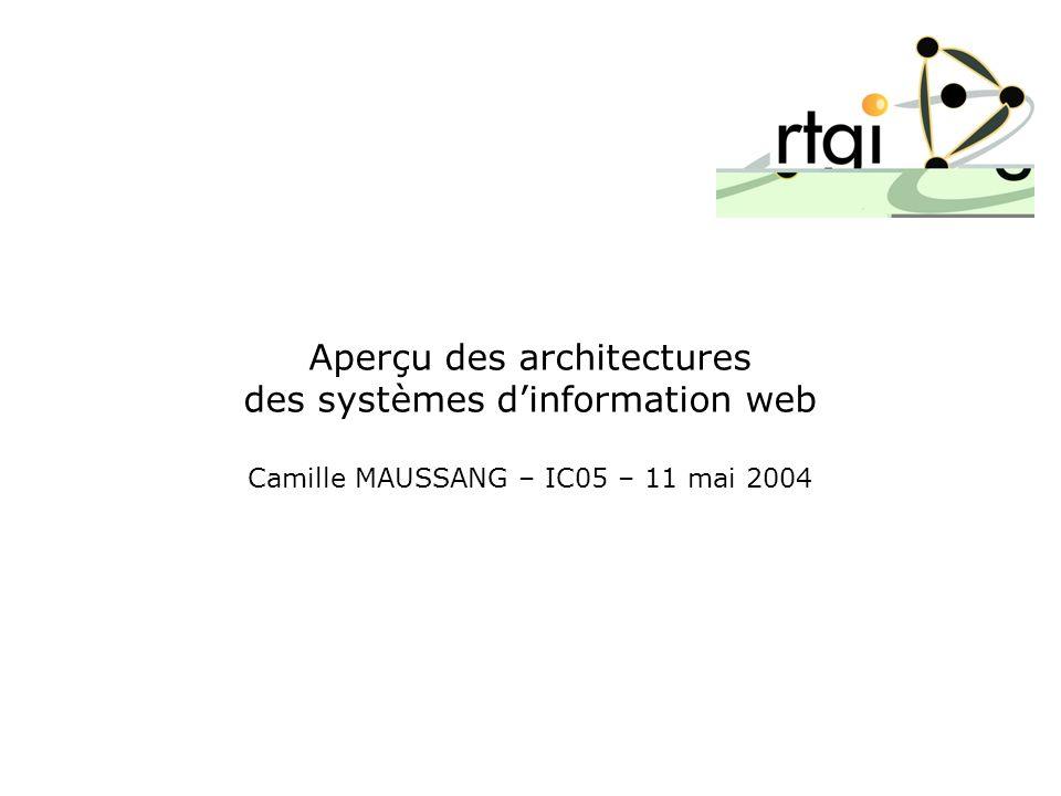 Aperçu des architectures des systèmes d'information web
