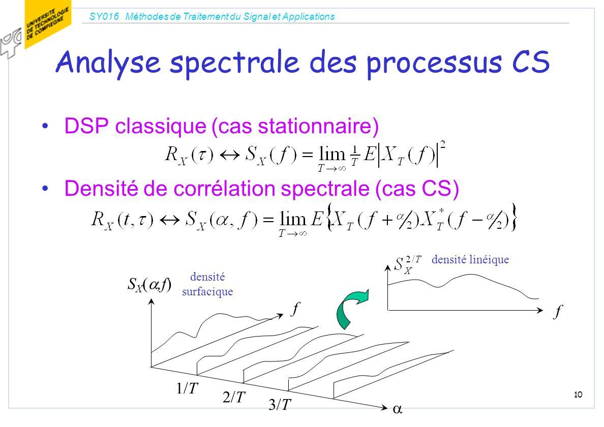 Analyse spectrale des processus CS