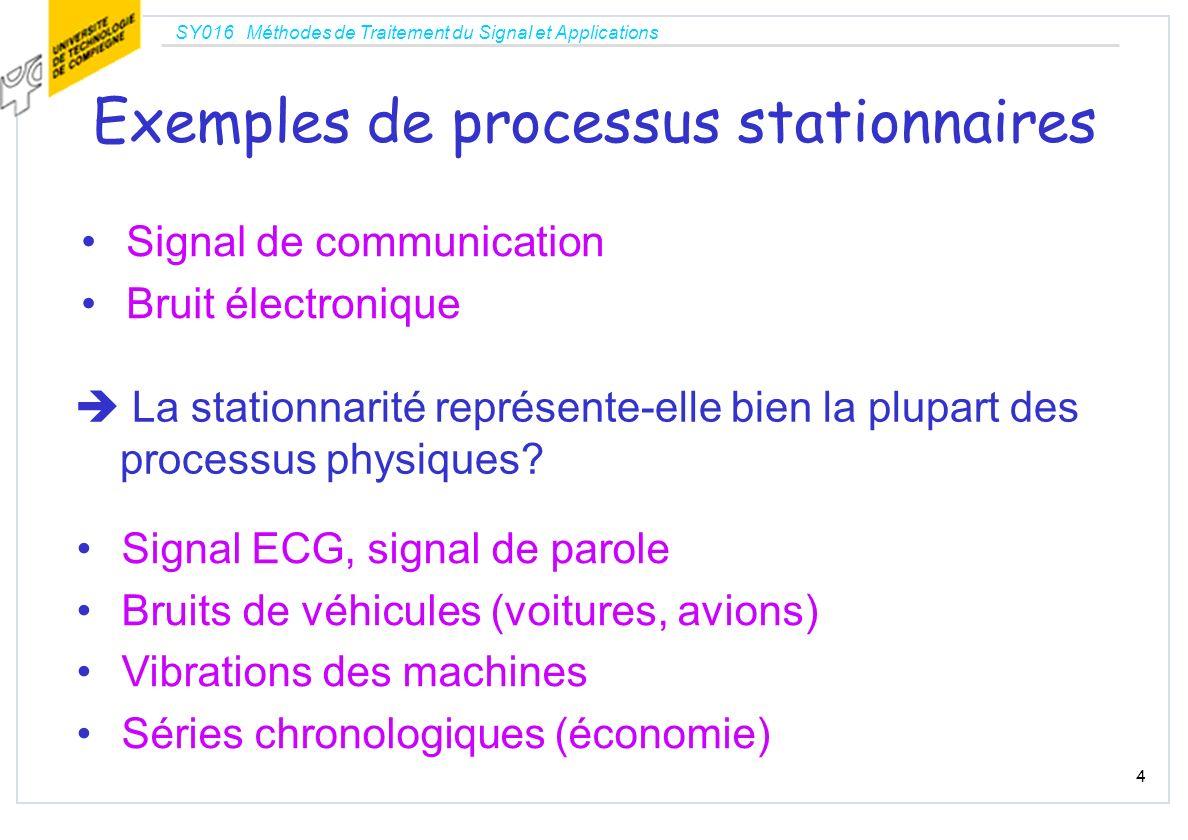 Exemples de processus stationnaires