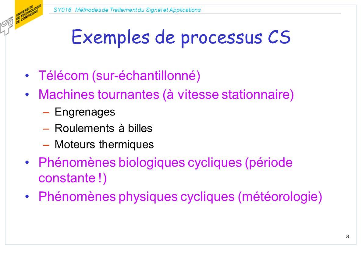 Exemples de processus CS