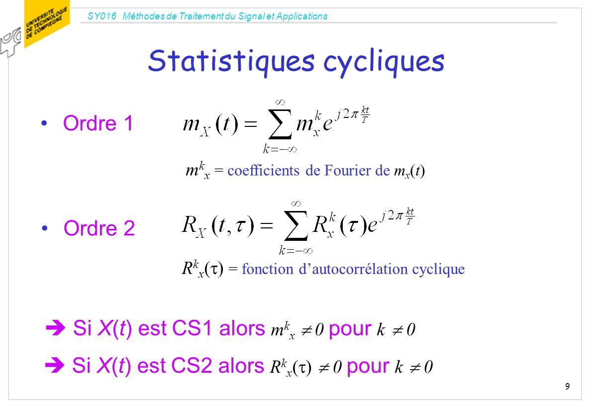 Statistiques cycliques