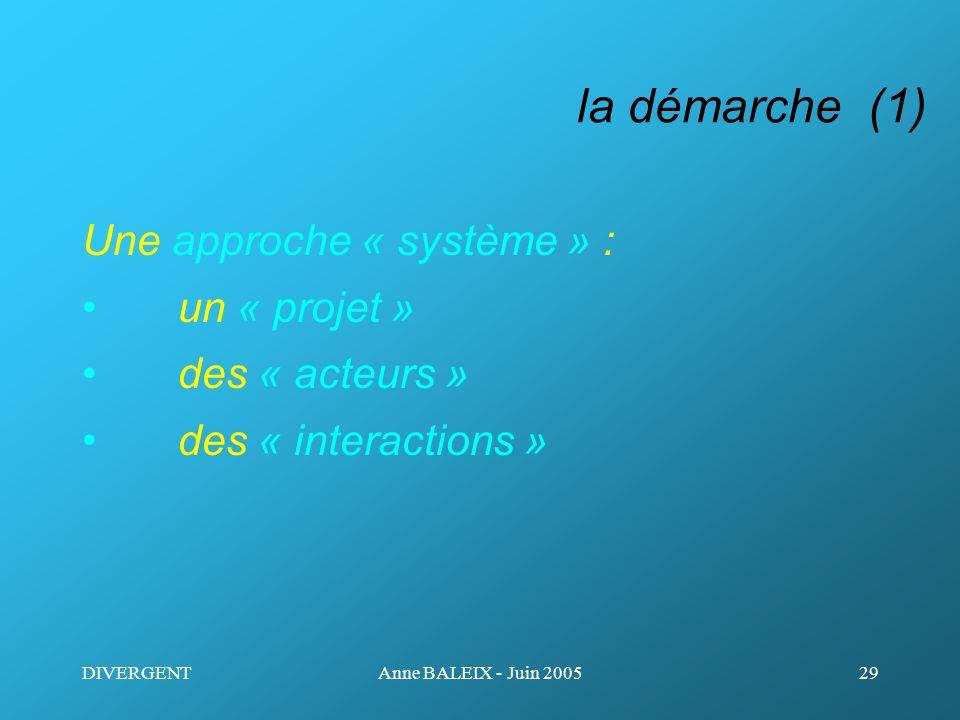 la démarche (1) Une approche « système » : un « projet »