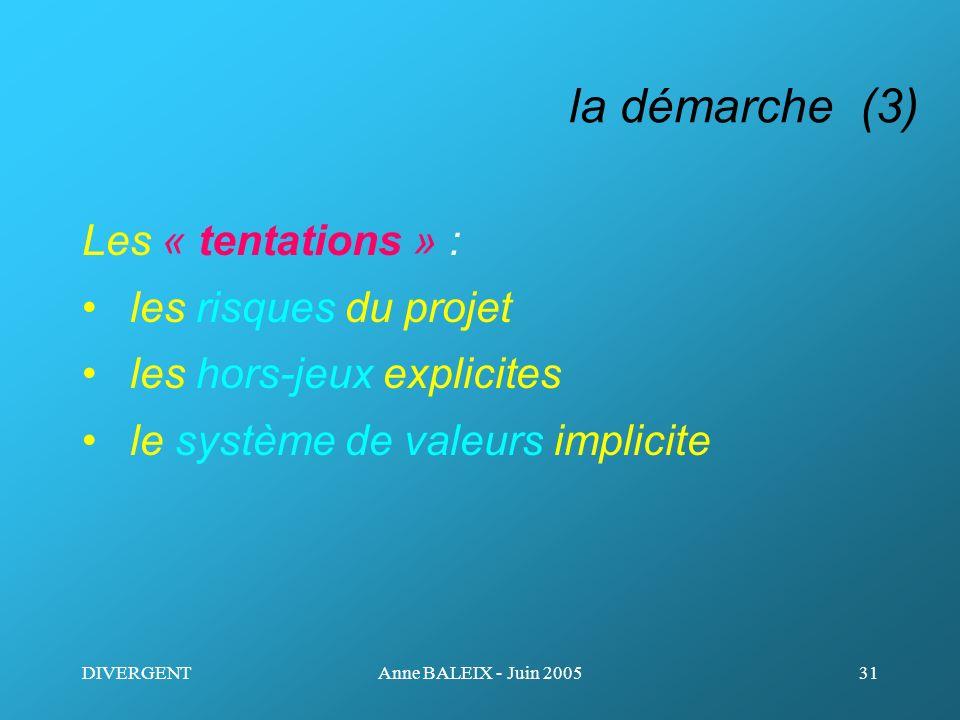 la démarche (3) Les « tentations » : les risques du projet