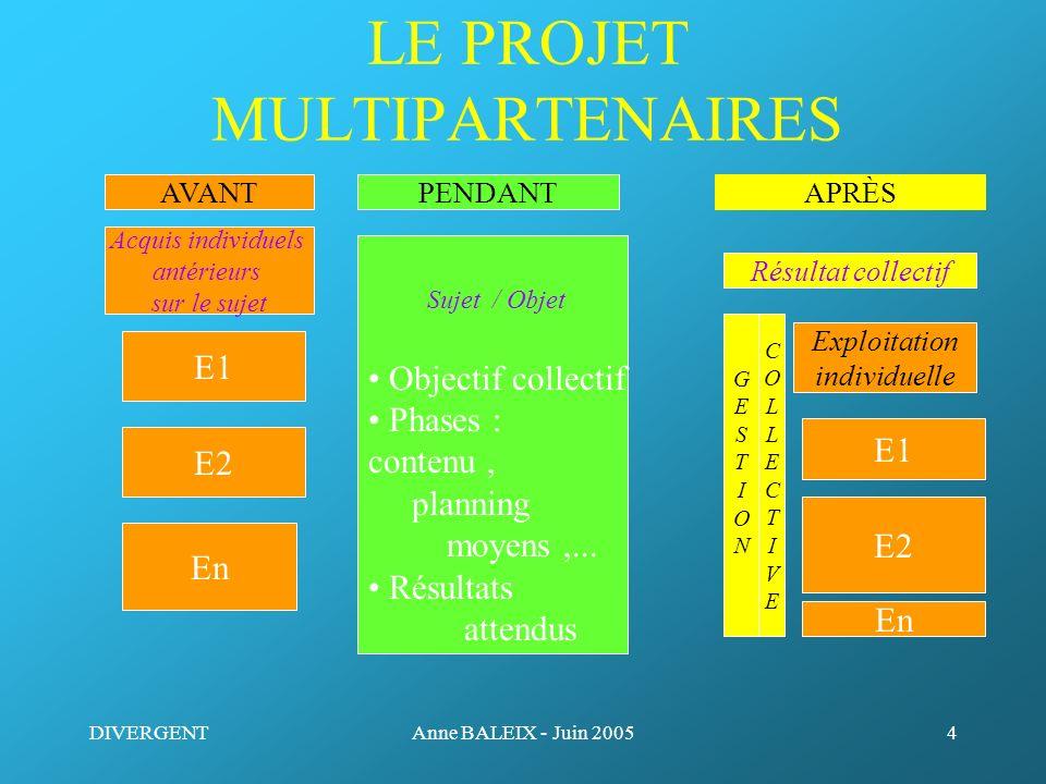 LE PROJET MULTIPARTENAIRES