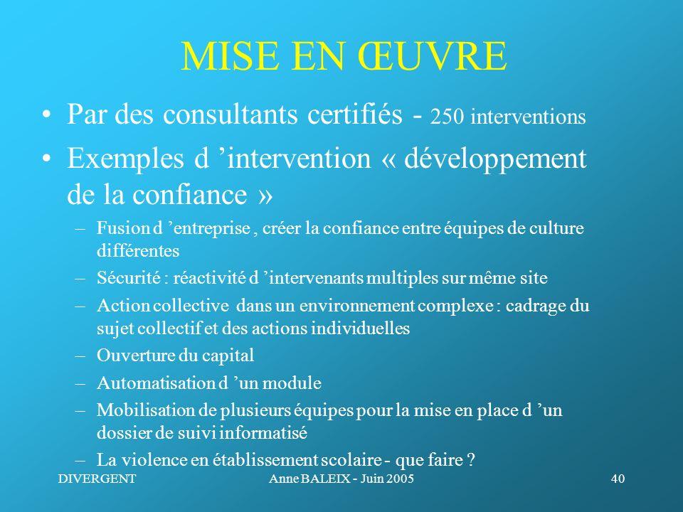 MISE EN ŒUVRE Par des consultants certifiés - 250 interventions