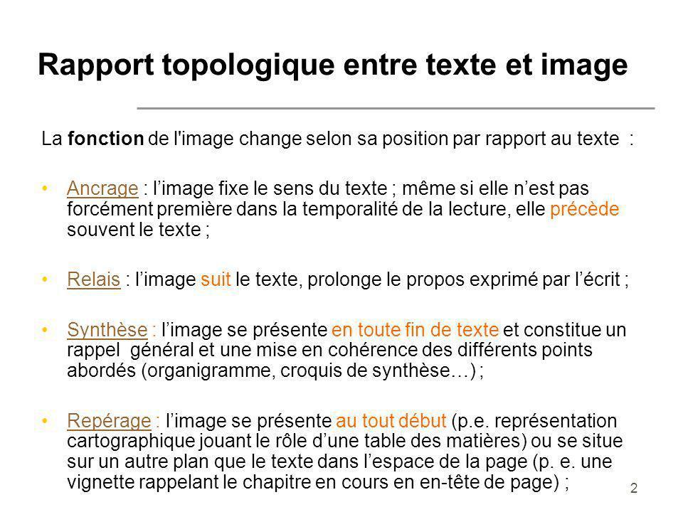 Rapport topologique entre texte et image