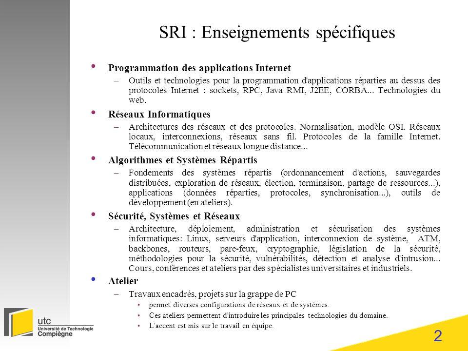 SRI : Enseignements spécifiques
