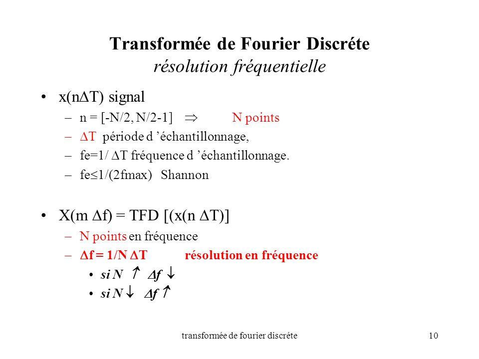 Transformée de Fourier Discréte résolution fréquentielle