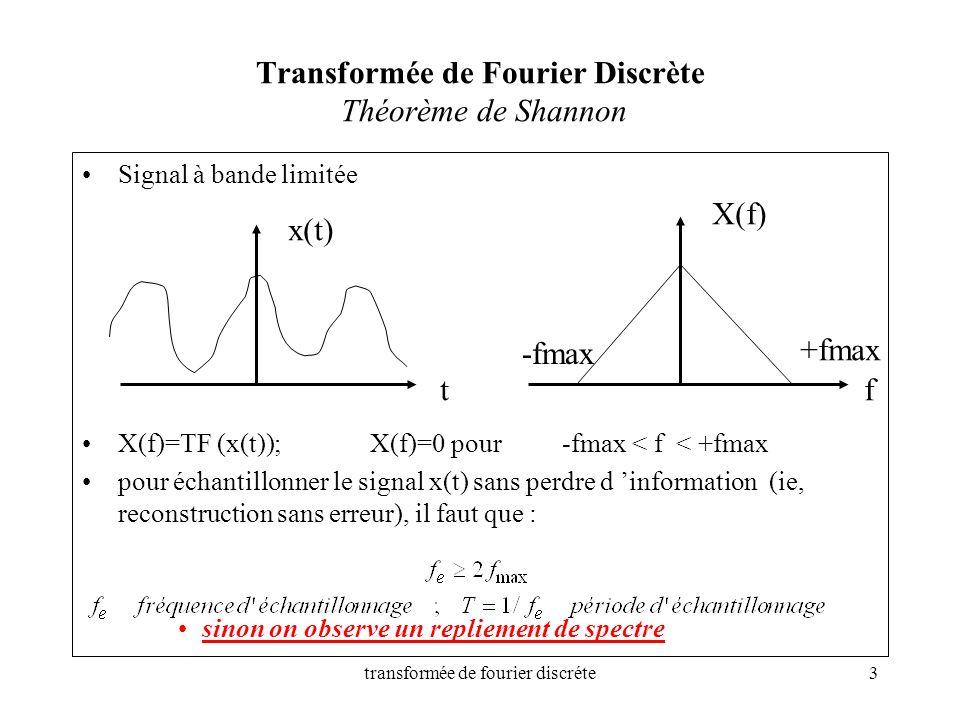 Transformée de Fourier Discrète Théorème de Shannon