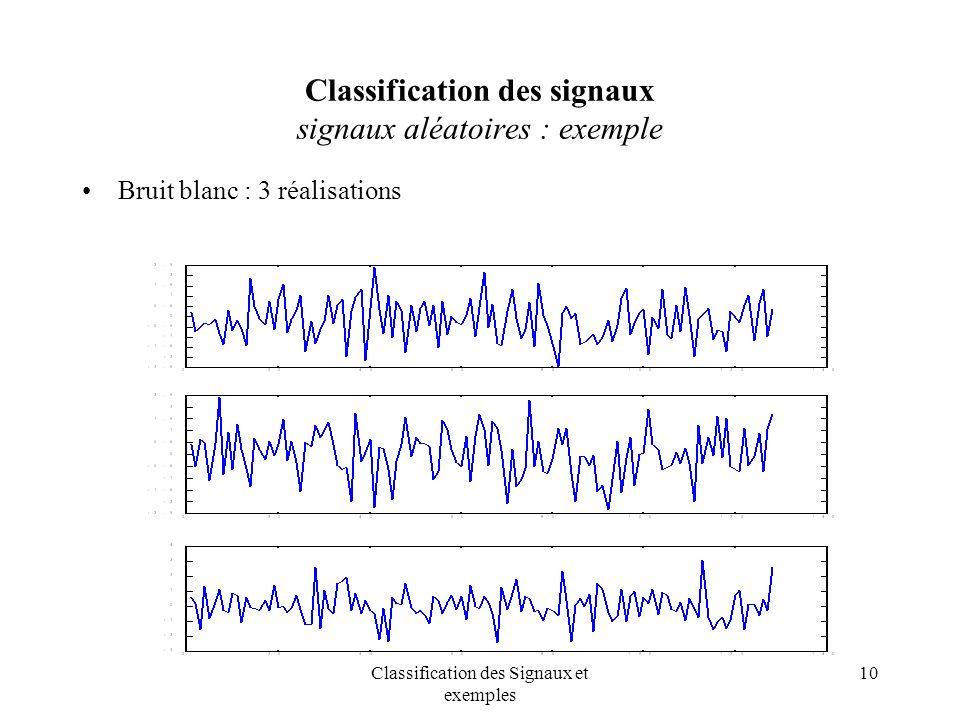 Classification des signaux signaux aléatoires : exemple