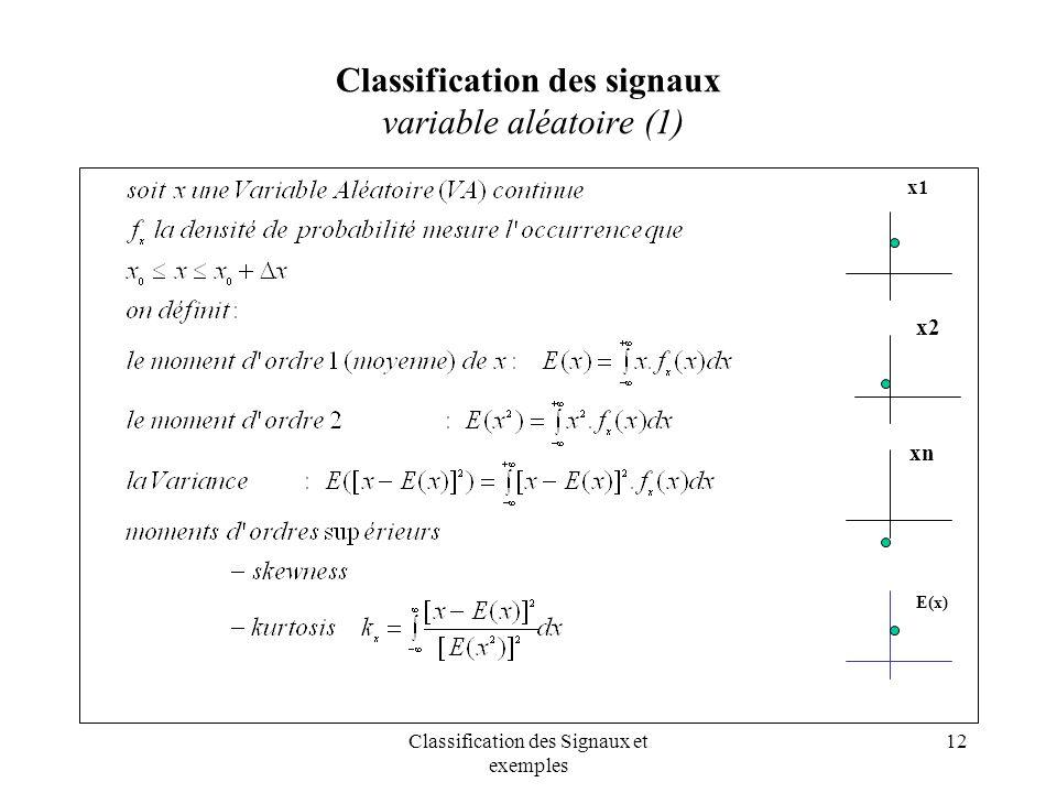 Classification des signaux variable aléatoire (1)