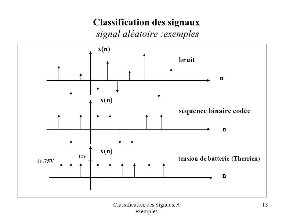 Classification des signaux signal aléatoire :exemples