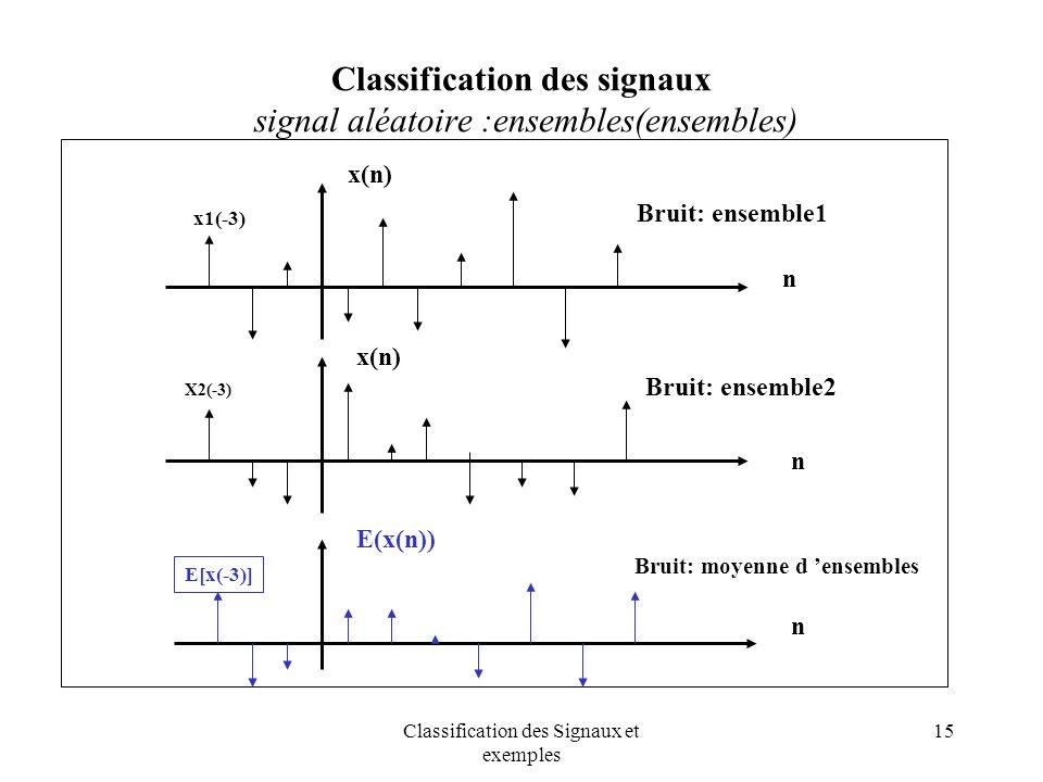 Classification des signaux signal aléatoire :ensembles(ensembles)