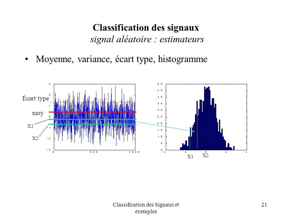 Classification des signaux signal aléatoire : estimateurs