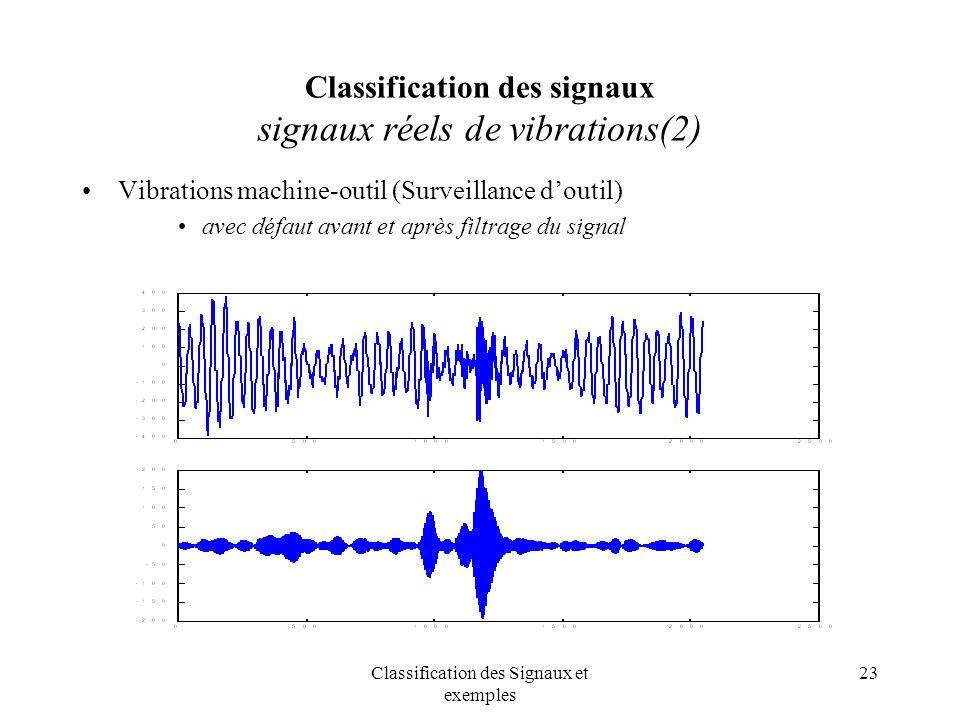 Classification des signaux signaux réels de vibrations(2)