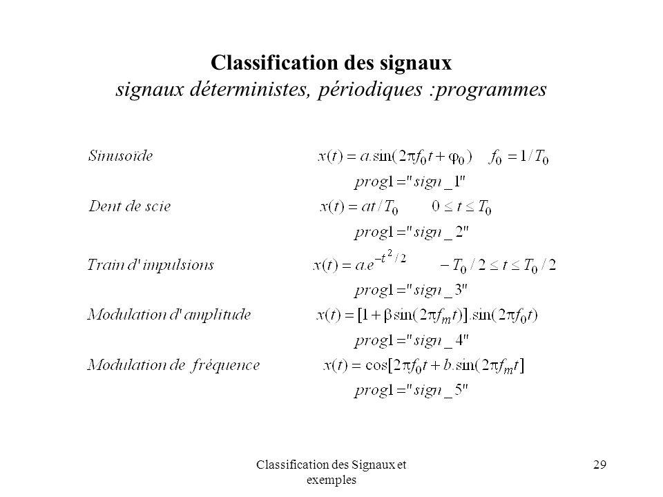 Classification des Signaux et exemples