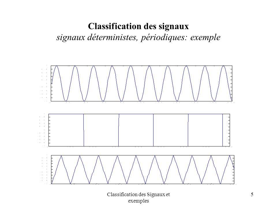 Classification des signaux signaux déterministes, périodiques: exemple
