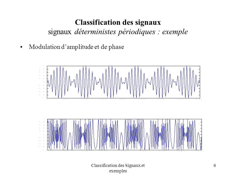 Classification des signaux signaux déterministes périodiques : exemple