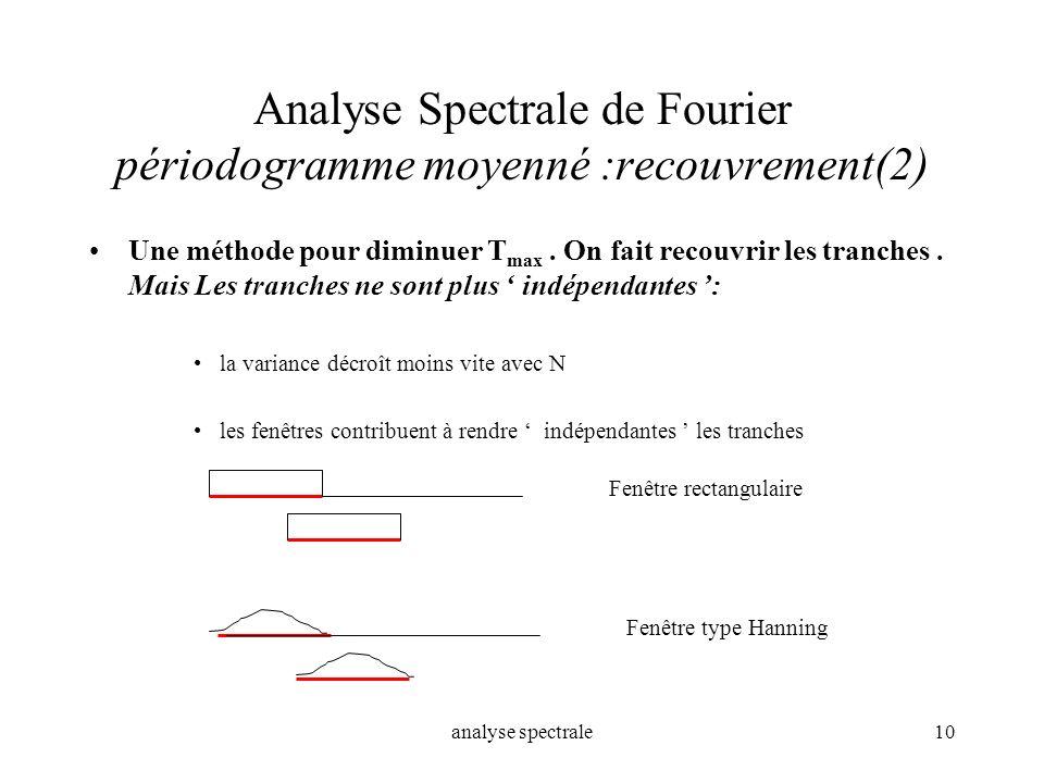 Analyse Spectrale de Fourier périodogramme moyenné :recouvrement(2)