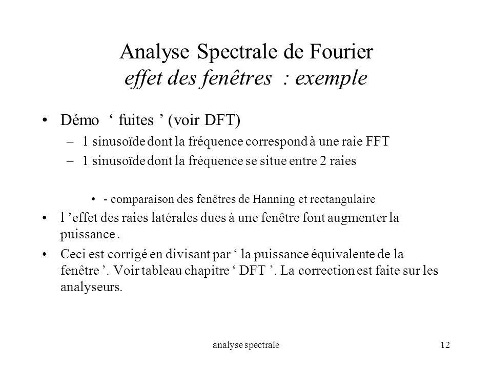 Analyse Spectrale de Fourier effet des fenêtres : exemple