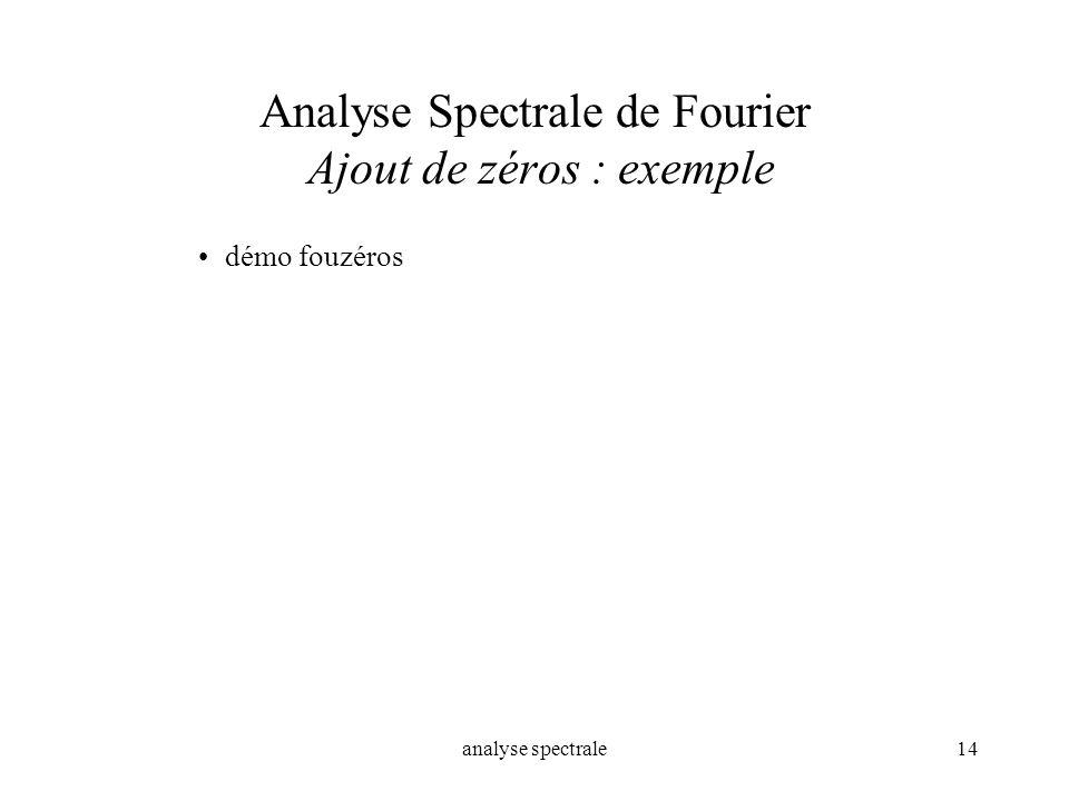 Analyse Spectrale de Fourier Ajout de zéros : exemple