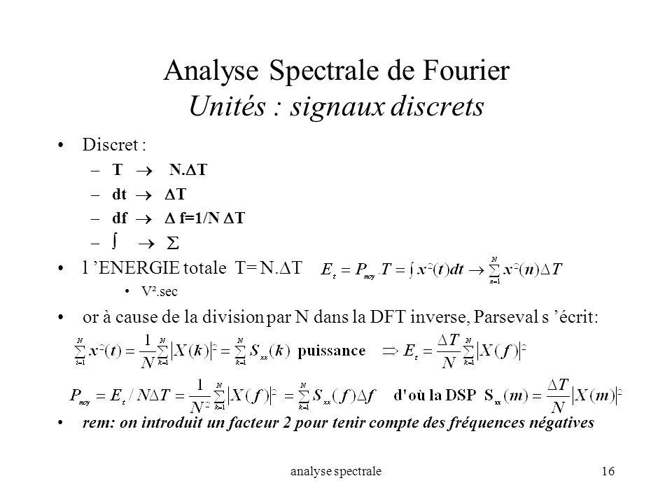 Analyse Spectrale de Fourier Unités : signaux discrets