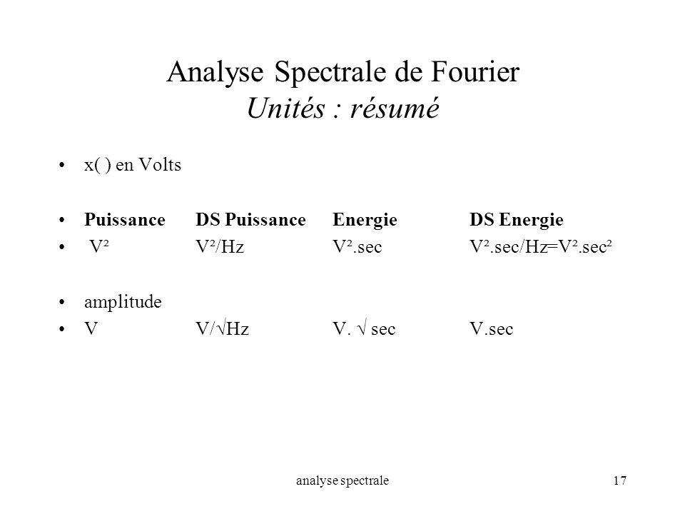 Analyse Spectrale de Fourier Unités : résumé