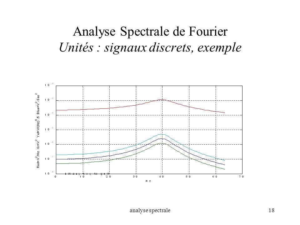Analyse Spectrale de Fourier Unités : signaux discrets, exemple