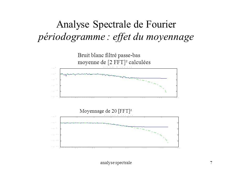 Analyse Spectrale de Fourier périodogramme : effet du moyennage