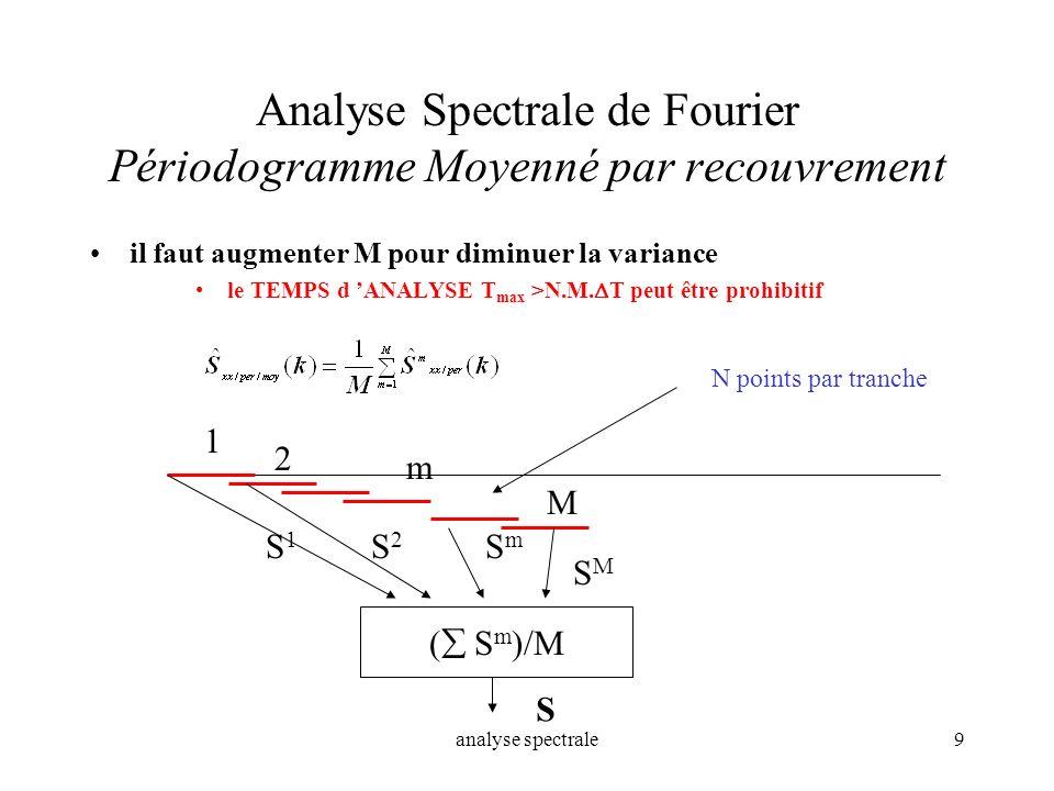 Analyse Spectrale de Fourier Périodogramme Moyenné par recouvrement